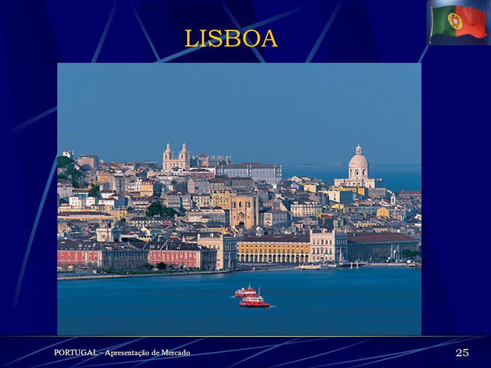 LISBOA PORTUGAL – Apresentação de Mercado 2424