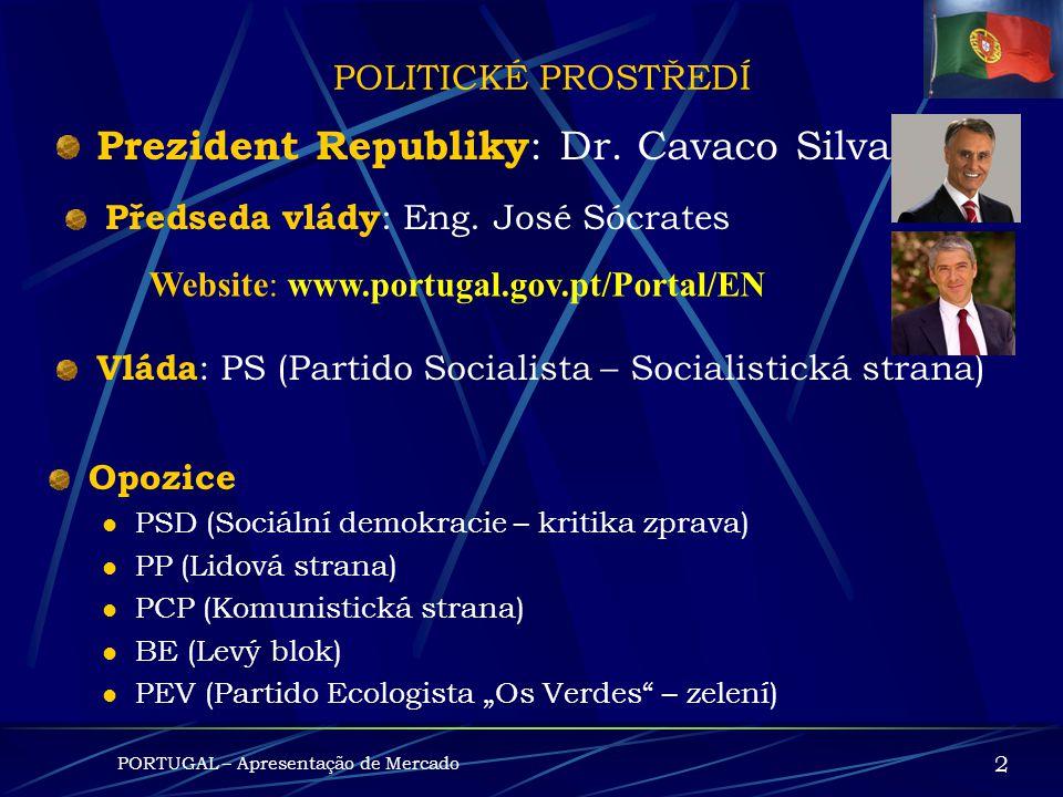 PORTUGAL – Apresentação de Mercado 1 T R H PORTUGALSKÁ REPUBLIKA Politické prostředí Ekonomika S polečnost Tec h nol o gi e