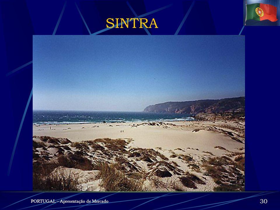 SINTRA PORTUGAL – Apresentação de Mercado 2929