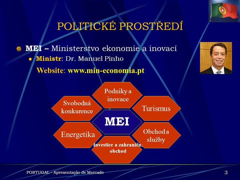 POLITICKÉ PROSTŘEDÍ Prezident Republiky : Dr. Cavaco Silva Předseda vlády : Eng. José Sócrates Vláda : PS (Partido Socialista – Socialistická strana)