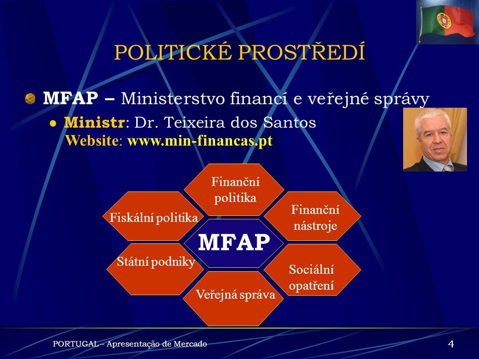MEI – M inisterstvo ekonomie a inovací Ministr : Dr. Manuel Pinho POLITICKÉ PROSTŘEDÍ PORTUGAL – Apresentação de Mercado 3 Website: www.min-economia.p