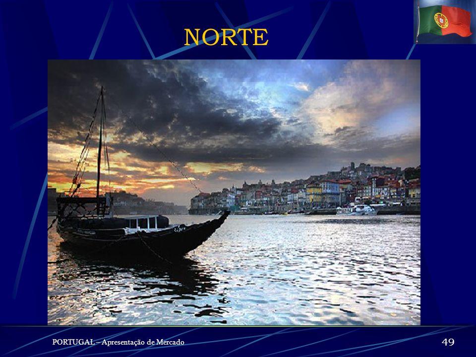 NORTE PORTUGAL – Apresentação de Mercado 48