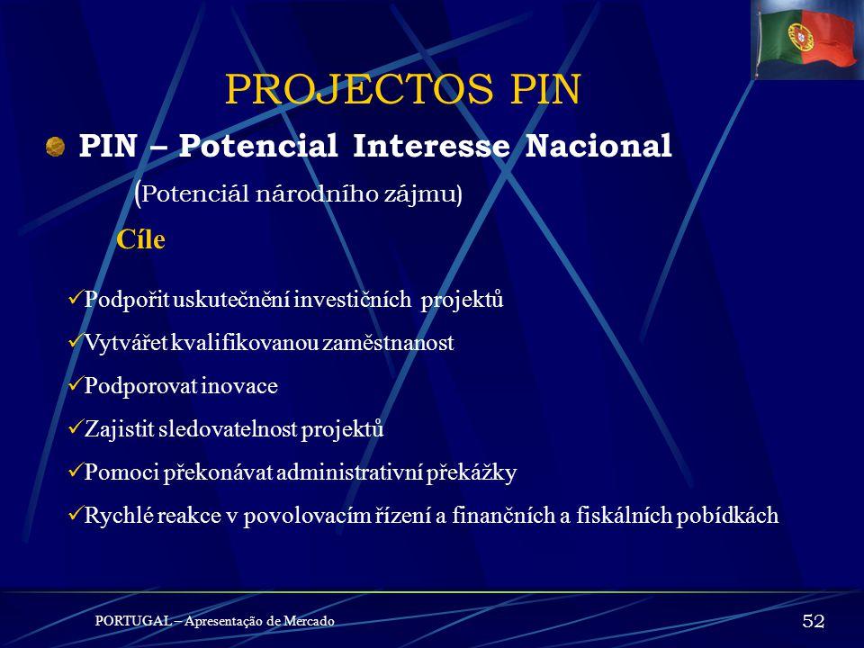 NORTE PORTUGAL – Apresentação de Mercado 51