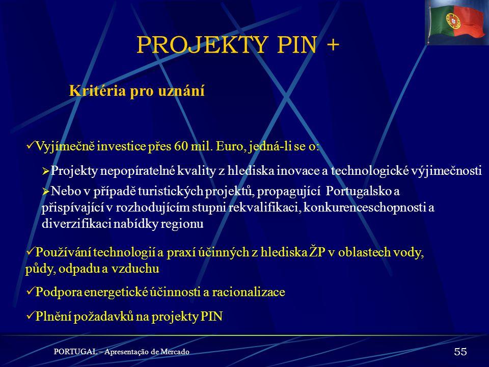 PROJECTOS PIN PORTUGAL – Apresentação de Mercado 54 Kritéria pro uznání Mají silnou složku V&V, aplikované inovace nebo zřetelnou tendenci k ochraně n