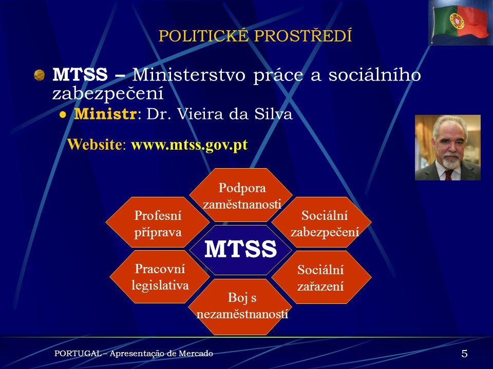 POLITICKÉ PROSTŘEDÍ PORTUGAL – Apresentação de Mercado 4 MFAP – M inisterstvo financí e veřejné správy Ministr : Dr. Teixeira dos Santos MFAP Finanční