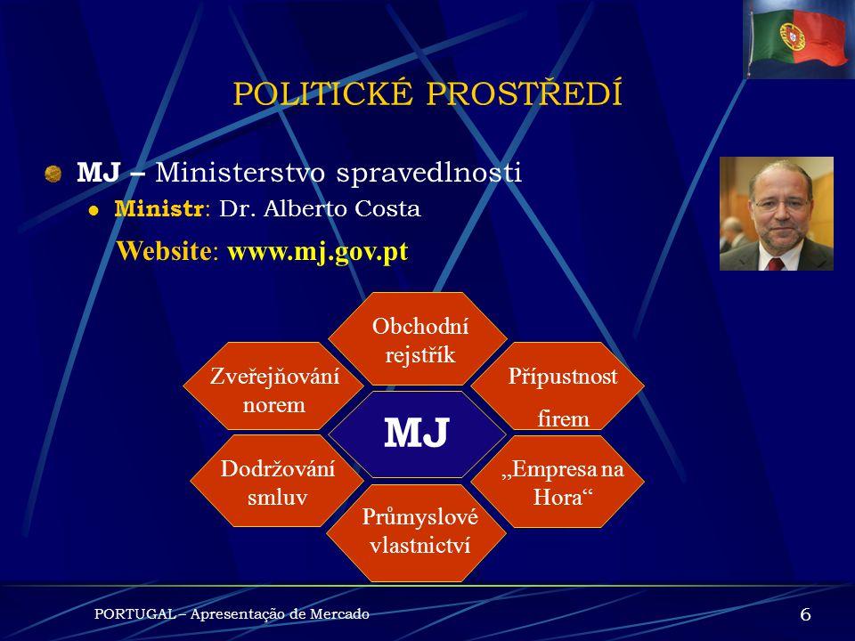 POLITICKÉ PROSTŘEDÍ PORTUGAL – Apresentação de Mercado 5 MTSS – M inisterstvo práce a sociálního zabezpečení Ministr : Dr. Vieira da Silva Website: ww