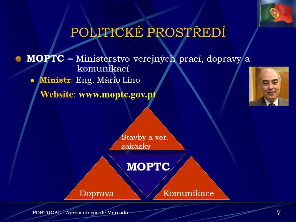 POLITICKÉ PROSTŘEDÍ PORTUGAL – Apresentação de Mercado 6 MJ – M inisterstvo spravedlnosti Ministr : Dr. Alberto Costa Website: www.mj.gov.pt MJ Obchod