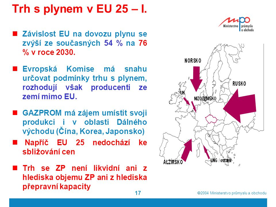  2004  Ministerstvo průmyslu a obchodu 17 Trh s plynem v EU 25 – I.
