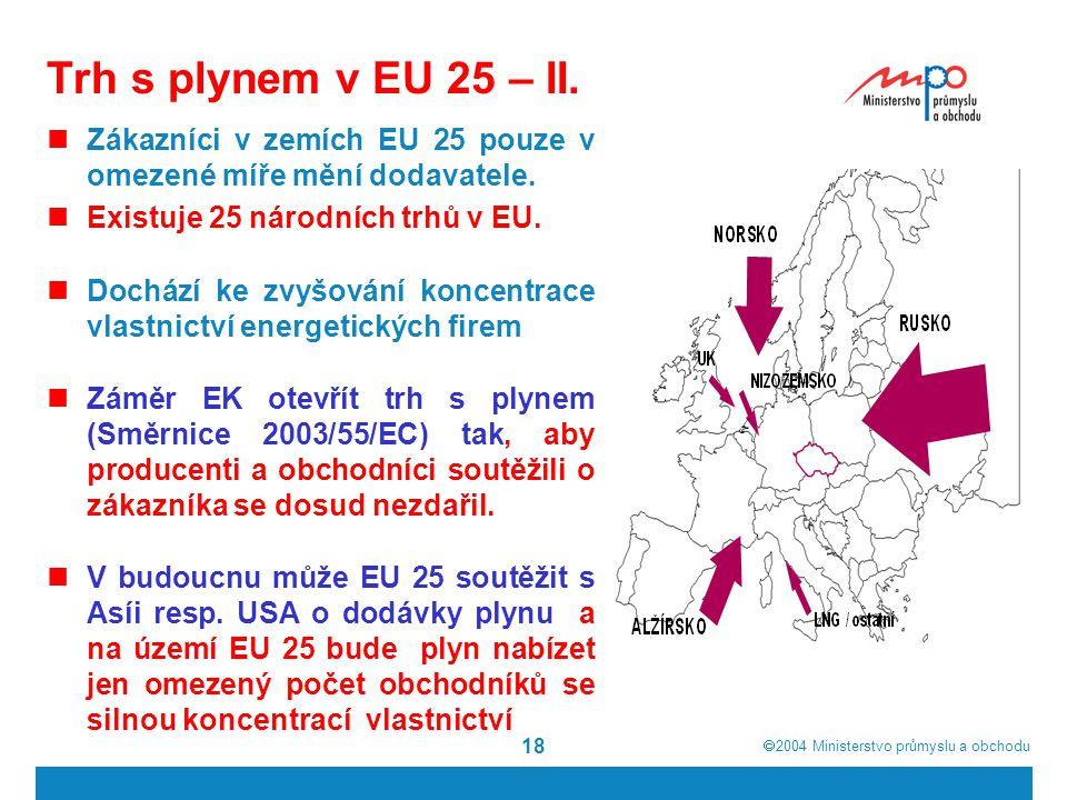  2004  Ministerstvo průmyslu a obchodu 18 Trh s plynem v EU 25 – II.