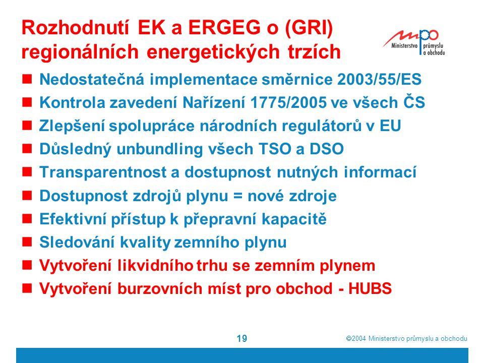  2004  Ministerstvo průmyslu a obchodu 19 Rozhodnutí EK a ERGEG o (GRI) regionálních energetických trzích Nedostatečná implementace směrnice 2003/55/ES Kontrola zavedení Nařízení 1775/2005 ve všech ČS Zlepšení spolupráce národních regulátorů v EU Důsledný unbundling všech TSO a DSO Transparentnost a dostupnost nutných informací Dostupnost zdrojů plynu = nové zdroje Efektivní přístup k přepravní kapacitě Sledování kvality zemního plynu Vytvoření likvidního trhu se zemním plynem Vytvoření burzovních míst pro obchod - HUBS