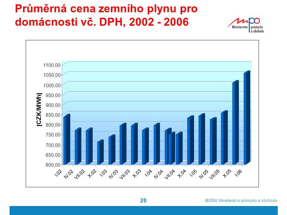 2004  Ministerstvo průmyslu a obchodu 26 Průměrná cena zemního plynu pro domácnosti vč.