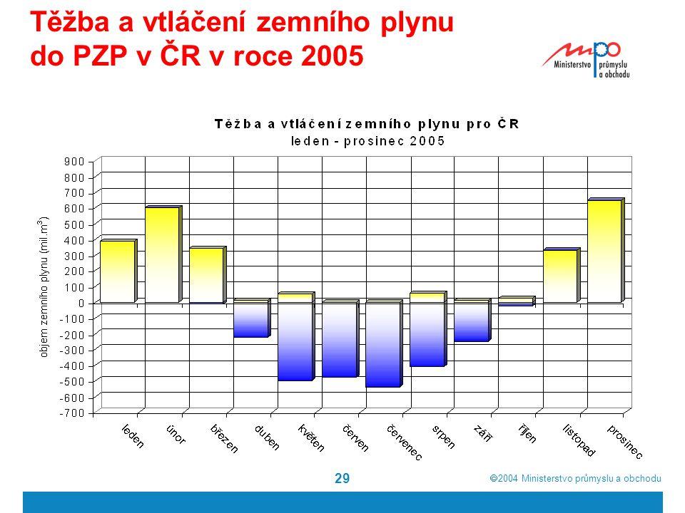  2004  Ministerstvo průmyslu a obchodu 29 Těžba a vtláčení zemního plynu do PZP v ČR v roce 2005