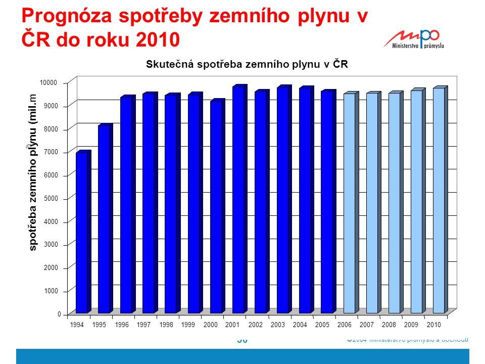  2004  Ministerstvo průmyslu a obchodu 30 Prognóza spotřeby zemního plynu v ČR do roku 2010