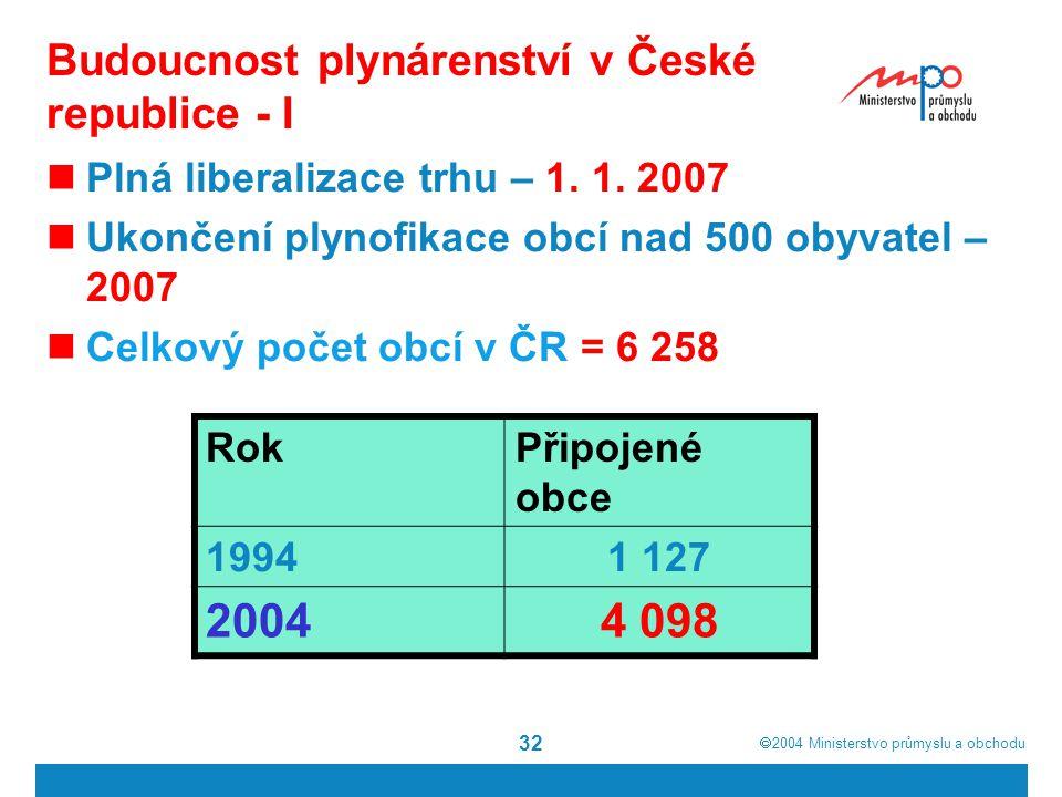  2004  Ministerstvo průmyslu a obchodu 32 Budoucnost plynárenství v České republice - I Plná liberalizace trhu – 1.