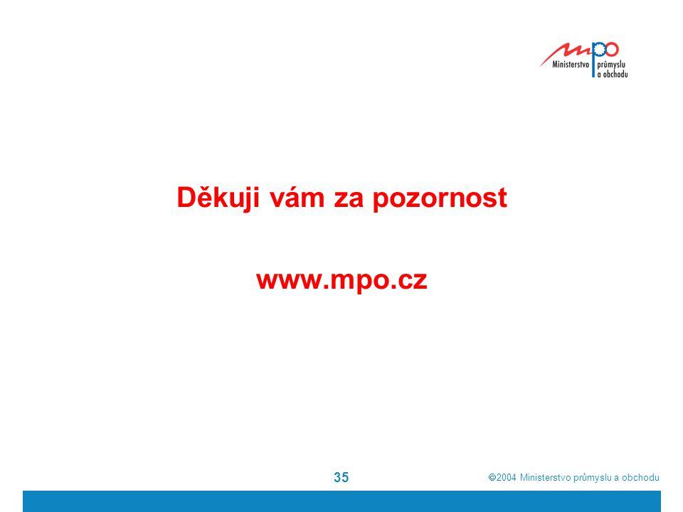  2004  Ministerstvo průmyslu a obchodu 35 Děkuji vám za pozornost www.mpo.cz