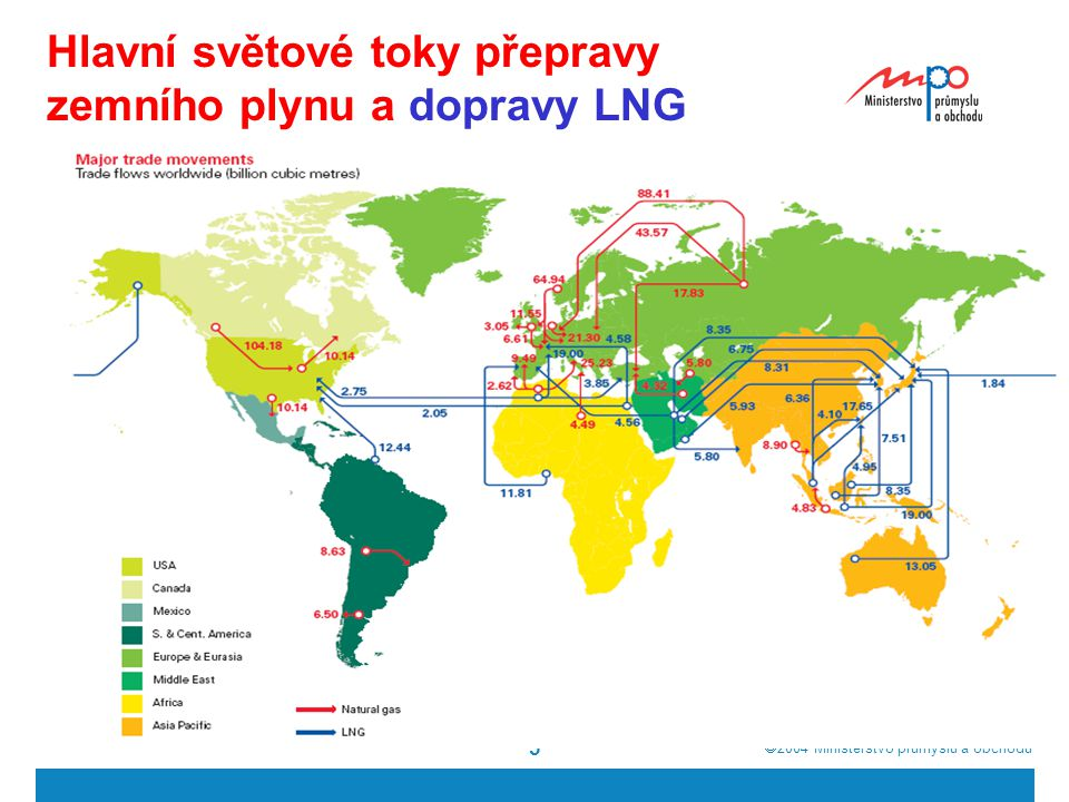  2004  Ministerstvo průmyslu a obchodu 5 Hlavní světové toky přepravy zemního plynu a dopravy LNG