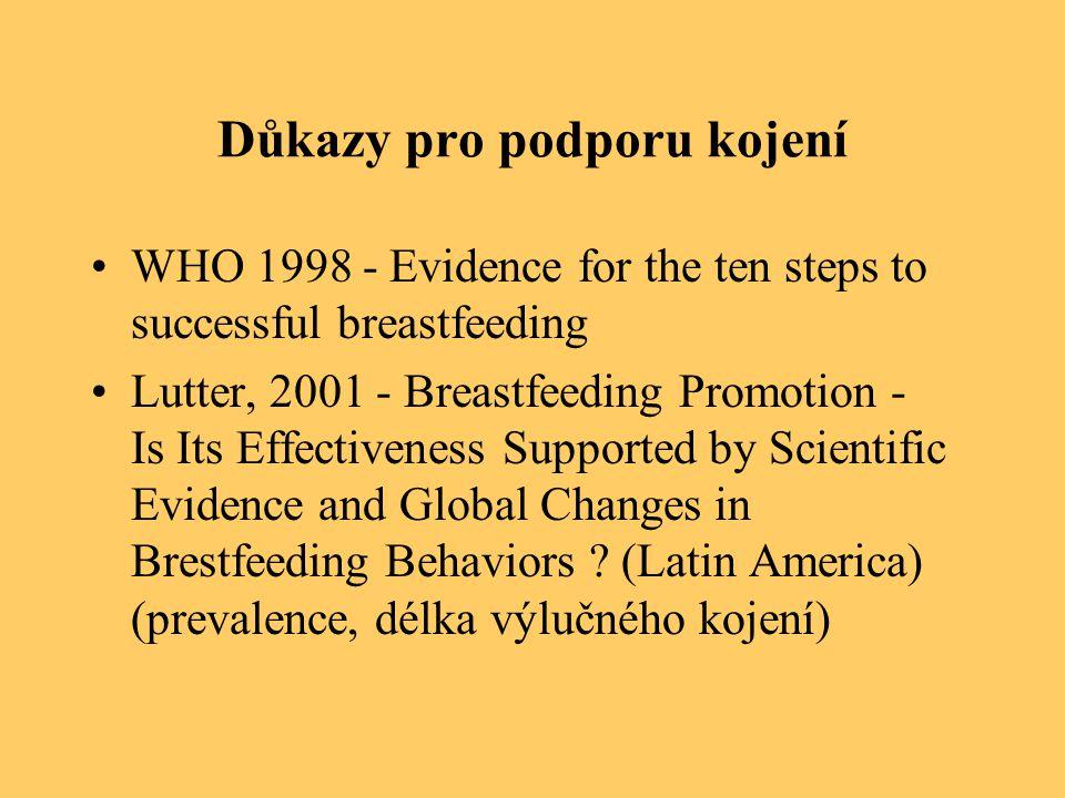 Důkazy pro podporu kojení WHO 1998 - Evidence for the ten steps to successful breastfeeding Lutter, 2001 - Breastfeeding Promotion - Is Its Effectiven