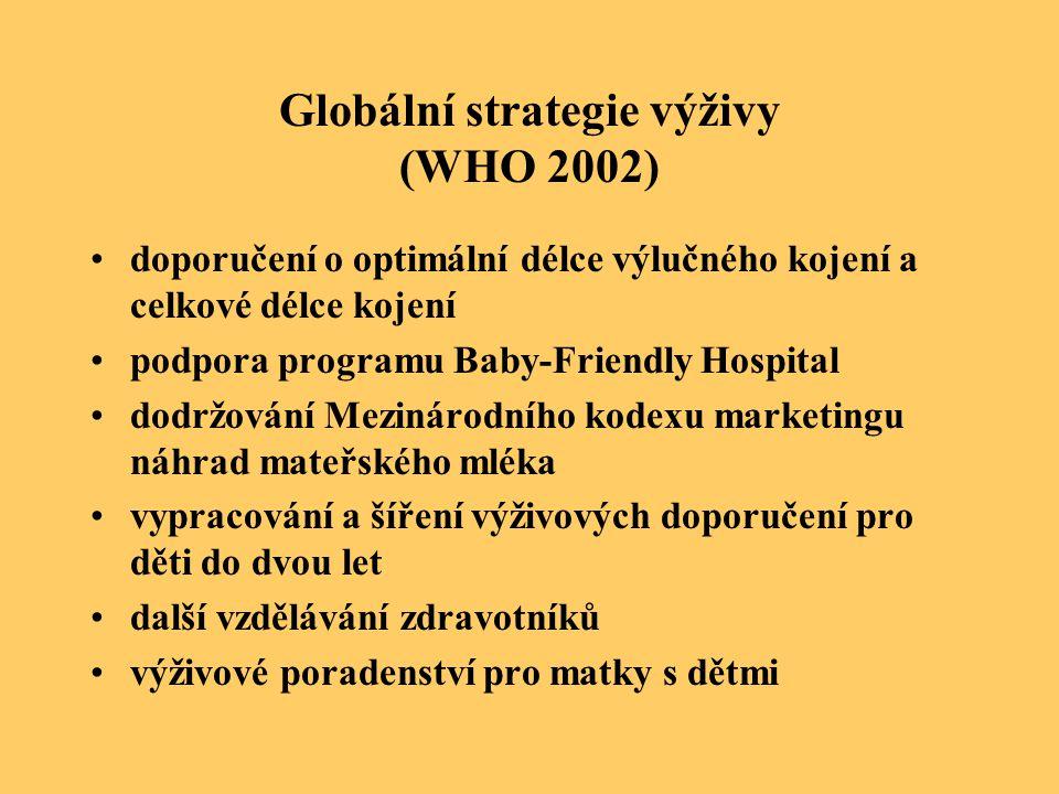 Globální strategie výživy (WHO 2002) doporučení o optimální délce výlučného kojení a celkové délce kojení podpora programu Baby-Friendly Hospital dodr