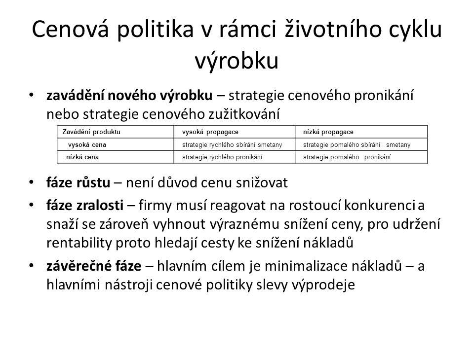 Strategie poměr cena/kvalita VysokáCena StředníNízká Vysoká 1.