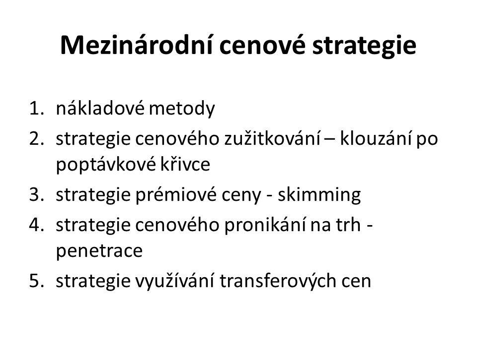 Strategie využívání transferových cen