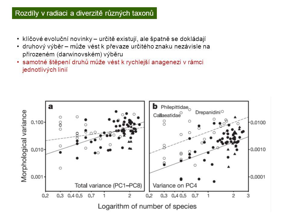Rozdíly v radiaci a diverzitě různých taxonů klíčové evoluční novinky – určitě existují, ale špatně se dokládají druhový výběr – může vést k převaze určitého znaku nezávisle na přirozeném (darwinovském) výběru samotné štěpení druhů může vést k rychlejší anagenezi v rámci jednotlivých linií