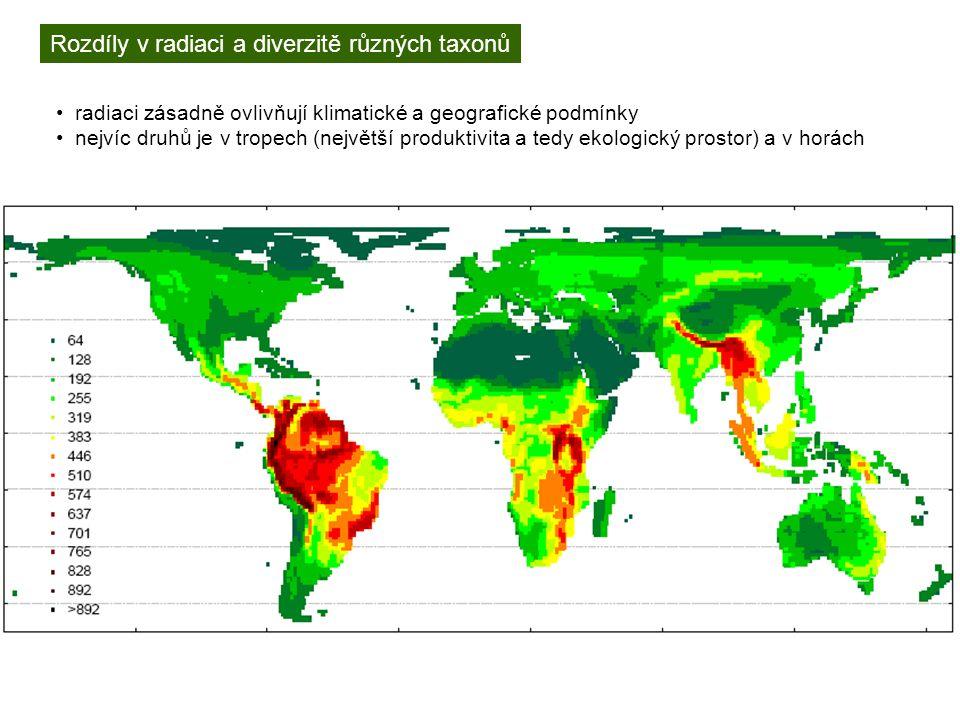 Rozdíly v radiaci a diverzitě různých taxonů radiaci zásadně ovlivňují klimatické a geografické podmínky nejvíc druhů je v tropech (největší produktivita a tedy ekologický prostor) a v horách