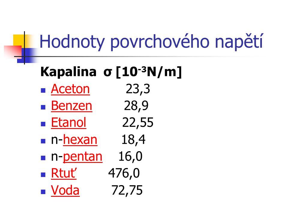 Hodnoty povrchového napětí Kapalina σ [10 -3 N/m] Aceton 23,3 Aceton Benzen 28,9 Benzen Etanol 22,55 Etanol n-hexan 18,4hexan n-pentan 16,0pentan Rtuť 476,0 Rtuť Voda 72,75 Voda