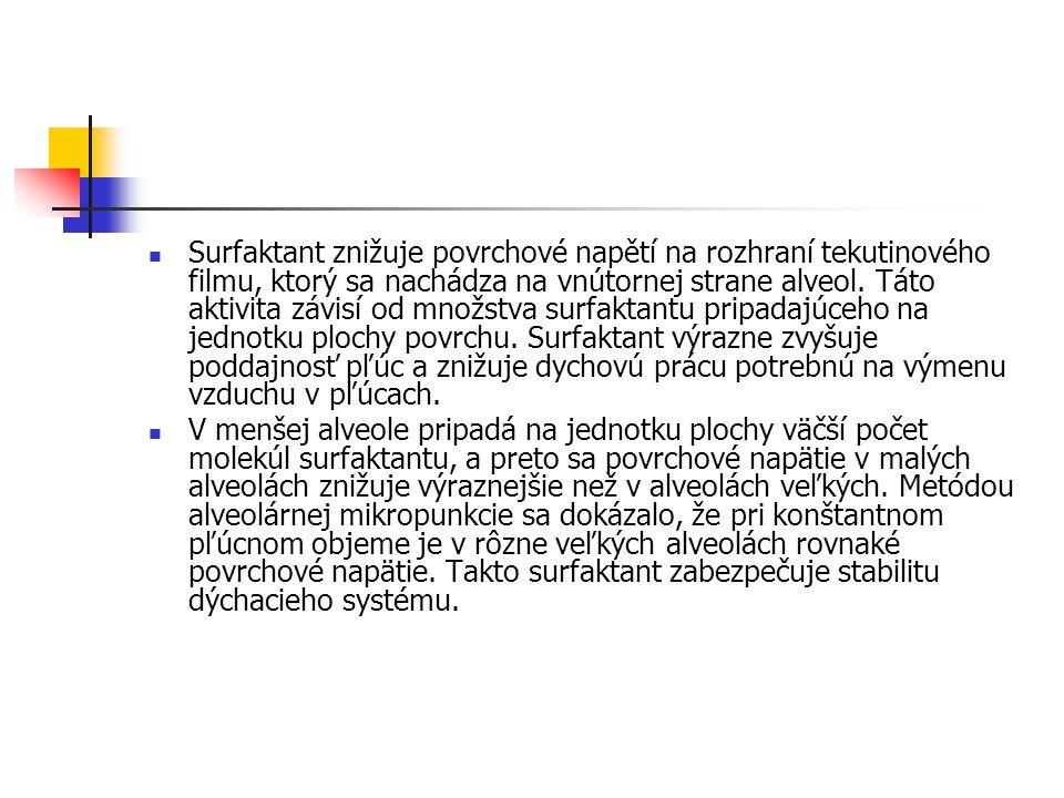 Surfaktant znižuje povrchové napětí na rozhraní tekutinového filmu, ktorý sa nachádza na vnútornej strane alveol.