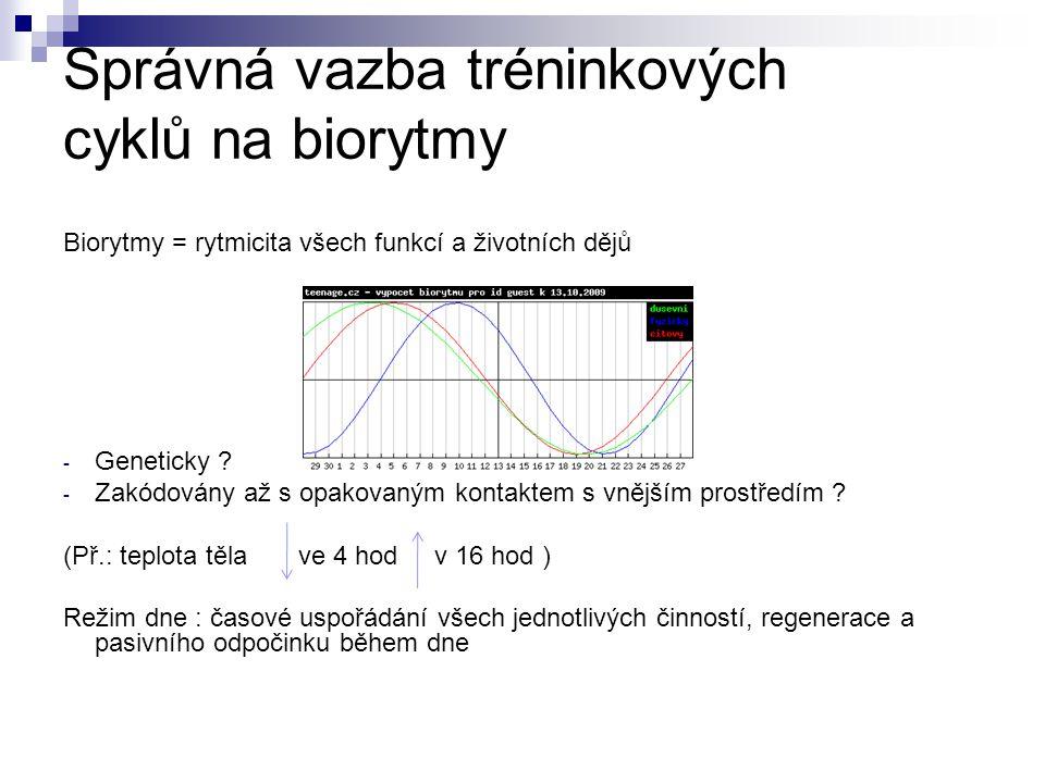 Správná vazba tréninkových cyklů na biorytmy Biorytmy = rytmicita všech funkcí a životních dějů - Geneticky .