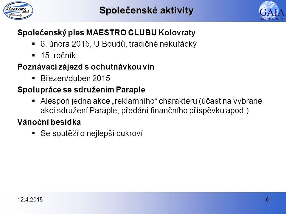 6 Společenské aktivity Společenský ples MAESTRO CLUBU Kolovraty  6.