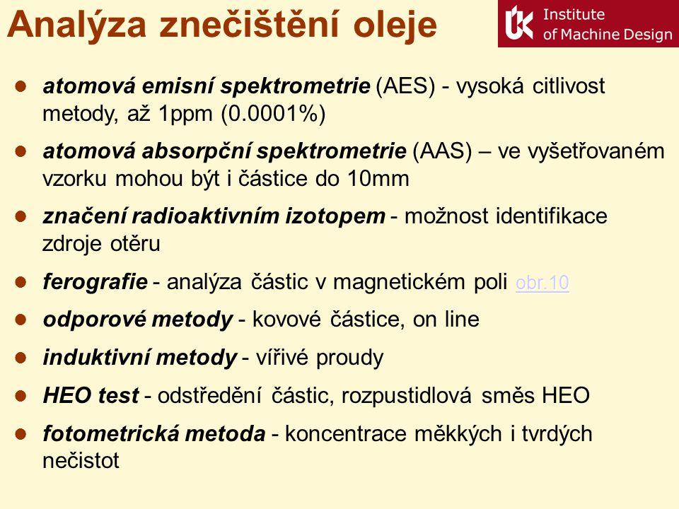 Analýza znečištění oleje atomová emisní spektrometrie (AES) - vysoká citlivost metody, až 1ppm (0.0001%) atomová absorpční spektrometrie (AAS) – ve vy