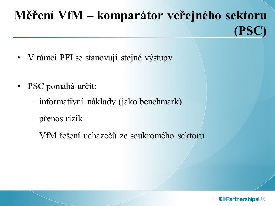 Měření VfM – komparátor veřejného sektoru (PSC) V rámci PFI se stanovují stejné výstupy PSC pomáhá určit: –informativní náklady (jako benchmark) –přenos rizik –VfM řešení uchazečů ze soukromého sektoru