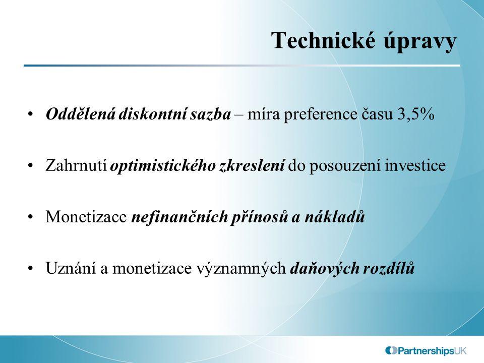 Technické úpravy Oddělená diskontní sazba – míra preference času 3,5% Zahrnutí optimistického zkreslení do posouzení investice Monetizace nefinančních přínosů a nákladů Uznání a monetizace významných daňových rozdílů
