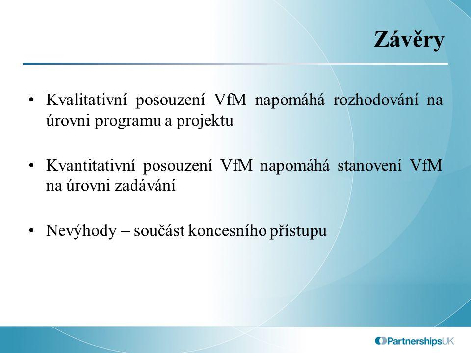 Závěry Kvalitativní posouzení VfM napomáhá rozhodování na úrovni programu a projektu Kvantitativní posouzení VfM napomáhá stanovení VfM na úrovni zadávání Nevýhody – součást koncesního přístupu
