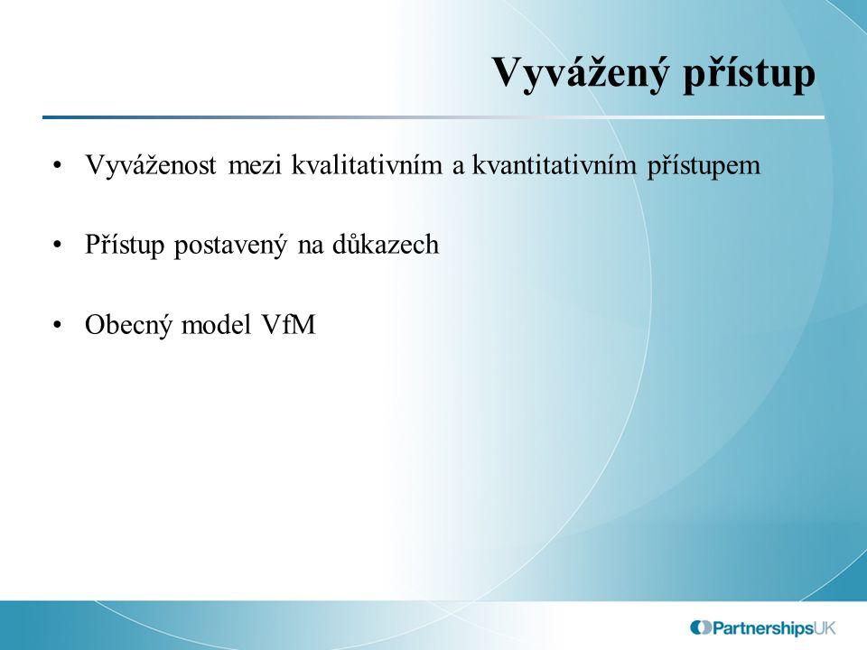 Vyvážený přístup Vyváženost mezi kvalitativním a kvantitativním přístupem Přístup postavený na důkazech Obecný model VfM