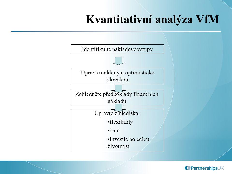 Kvantitativní analýza VfM Identifikujte nákladové vstupy Upravte náklady o optimistické zkreslení Zohledněte předpoklady finančních nákladů Upravte z hlediska: flexibility daní investic po celou životnost