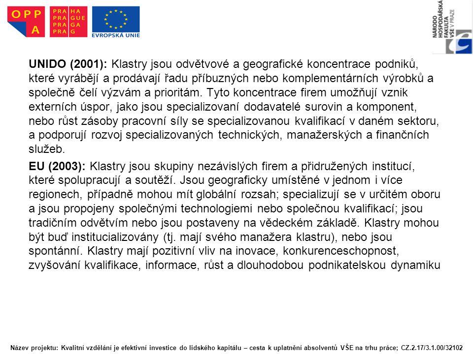 UNIDO (2001): Klastry jsou odvětvové a geografické koncentrace podniků, které vyrábějí a prodávají řadu příbuzných nebo komplementárních výrobků a spo