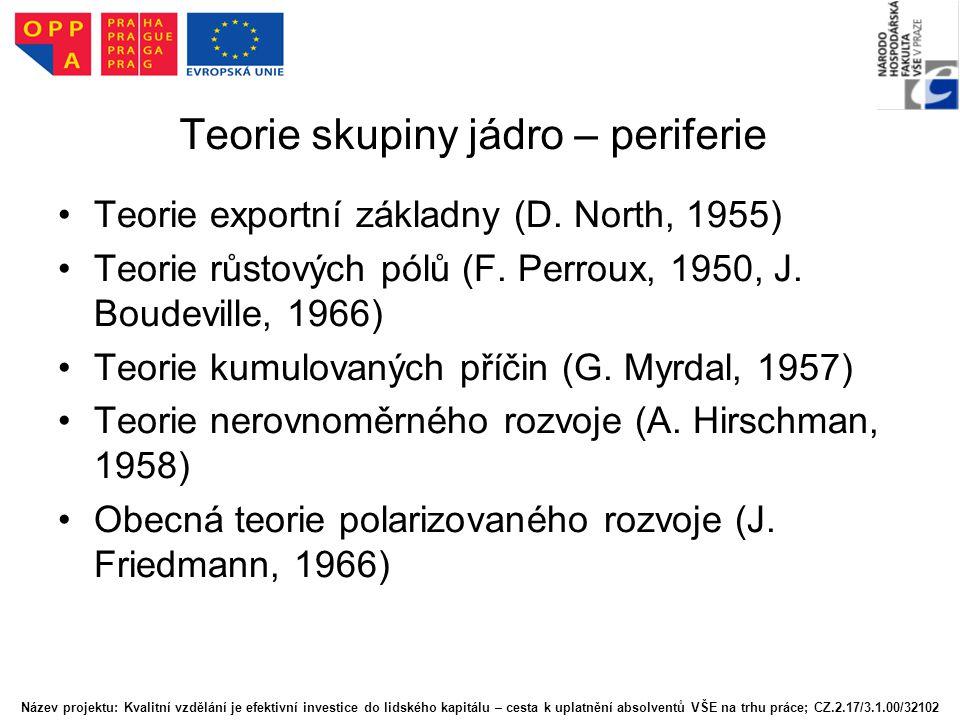 Teorie skupiny jádro – periferie Teorie exportní základny (D. North, 1955) Teorie růstových pólů (F. Perroux, 1950, J. Boudeville, 1966) Teorie kumulo