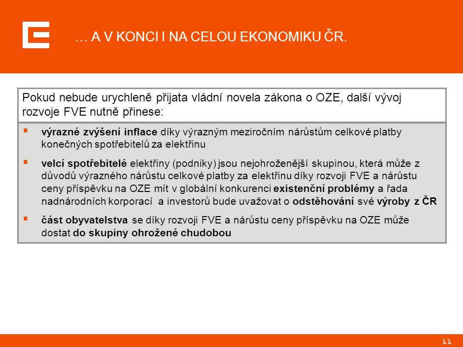 11 … A V KONCI I NA CELOU EKONOMIKU ČR.  výrazné zvýšení inflace díky výrazným meziročním nárůstům celkové platby konečných spotřebitelů za elektřinu