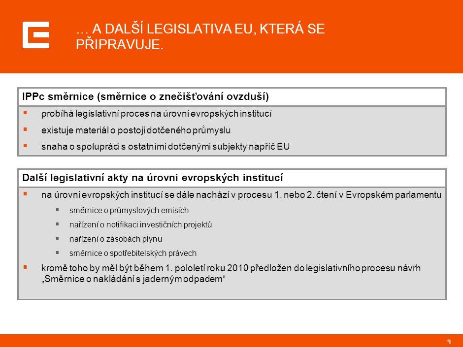 4  probíhá legislativní proces na úrovni evropských institucí  existuje materiál o postoji dotčeného průmyslu  snaha o spolupráci s ostatními dotče