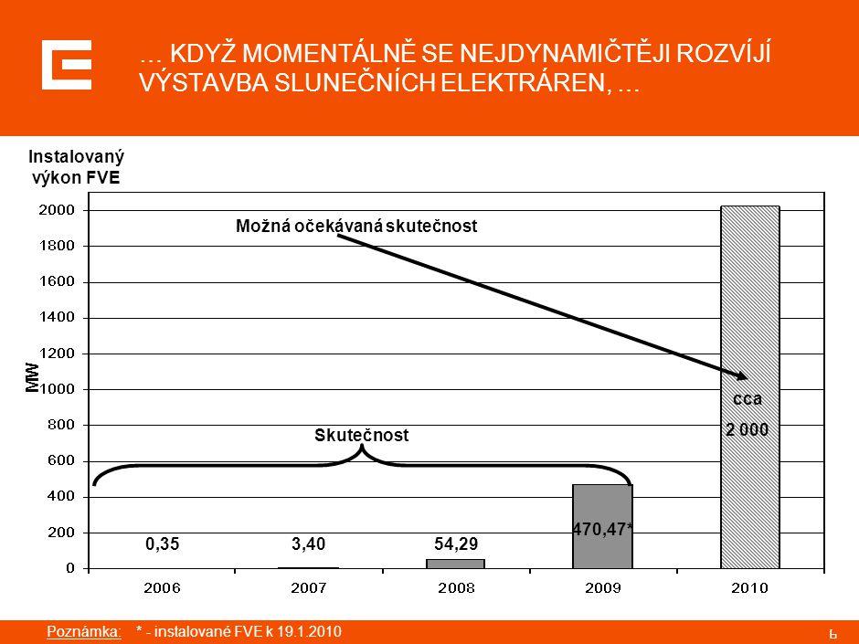 6 … KDYŽ MOMENTÁLNĚ SE NEJDYNAMIČTĚJI ROZVÍJÍ VÝSTAVBA SLUNEČNÍCH ELEKTRÁREN, … Poznámka:* - instalované FVE k 19.1.2010 MW Instalovaný výkon FVE Skut