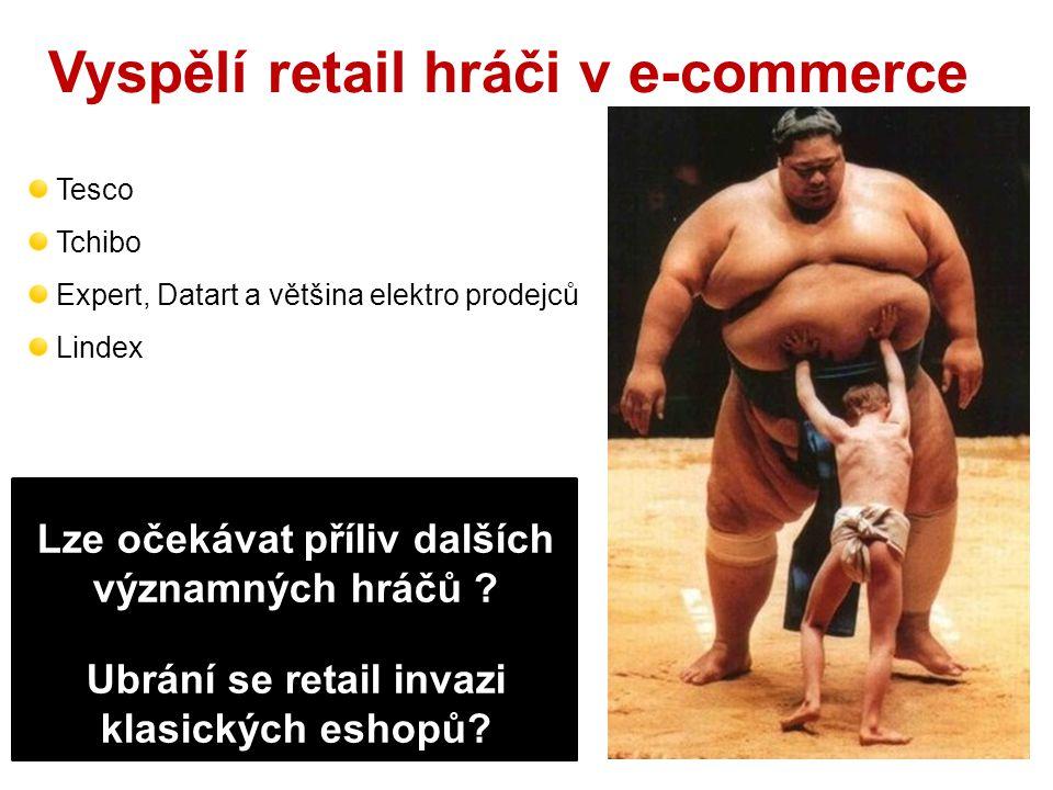 Vývoj v České republice Více než polovina internetové populace nakupuje na internetu 15% Růst online trhu 15% Růst online trhu 5% Podíl na maloobchodních tržbách 5% Podíl na maloobchodních tržbách 50mld Celkový obrat e-commerce 50mld Celkový obrat e-commerce