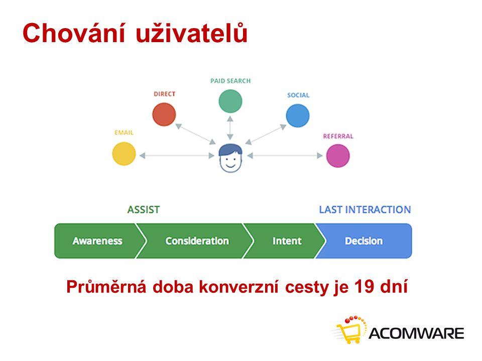 Chování uživatelů Průměrná doba konverzní cesty je 19 dní