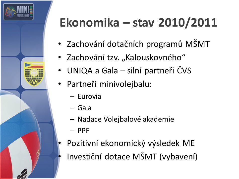 """Ekonomika – stav 2010/2011 Zachování dotačních programů MŠMT Zachování tzv. """"Kalouskovného"""" UNIQA a Gala – silní partneři ČVS Partneři minivolejbalu:"""