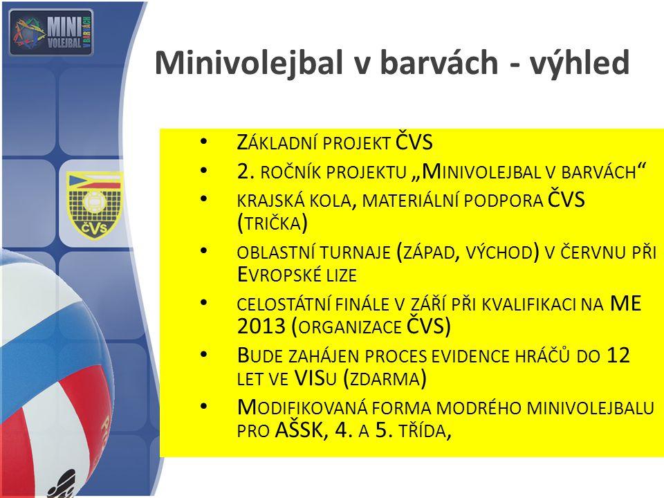 Minivolejbal v barvách - výhled Z ÁKLADNÍ PROJEKT ČVS 2.
