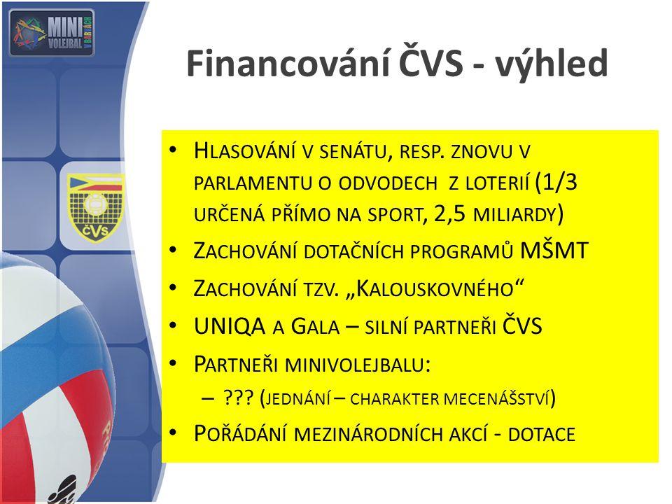 Financování ČVS - výhled H LASOVÁNÍ V SENÁTU, RESP.