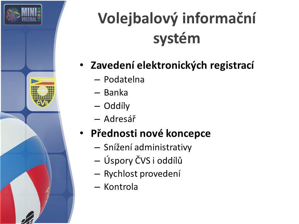 Volejbalový informační systém Zavedení elektronických registrací – Podatelna – Banka – Oddíly – Adresář Přednosti nové koncepce – Snížení administrati