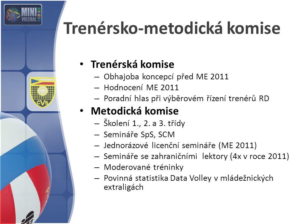 Trenérsko-metodická komise Trenérská komise – Obhajoba koncepcí před ME 2011 – Hodnocení ME 2011 – Poradní hlas při výběrovém řízení trenérů RD Metodi