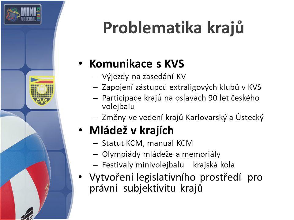 Problematika krajů Komunikace s KVS – Výjezdy na zasedání KV – Zapojení zástupců extraligových klubů v KVS – Participace krajů na oslavách 90 let česk