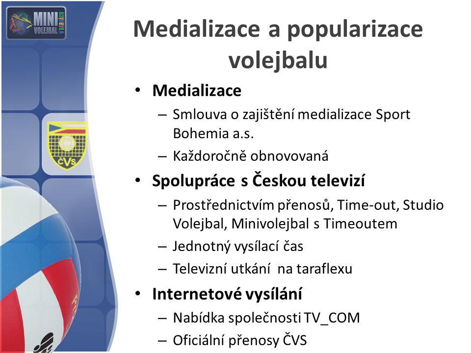 Medializace a popularizace volejbalu Medializace – Smlouva o zajištění medializace Sport Bohemia a.s. – Každoročně obnovovaná Spolupráce s Českou tele